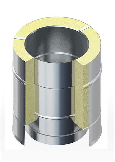 PREMIUM | 30mm Dämmstärke
