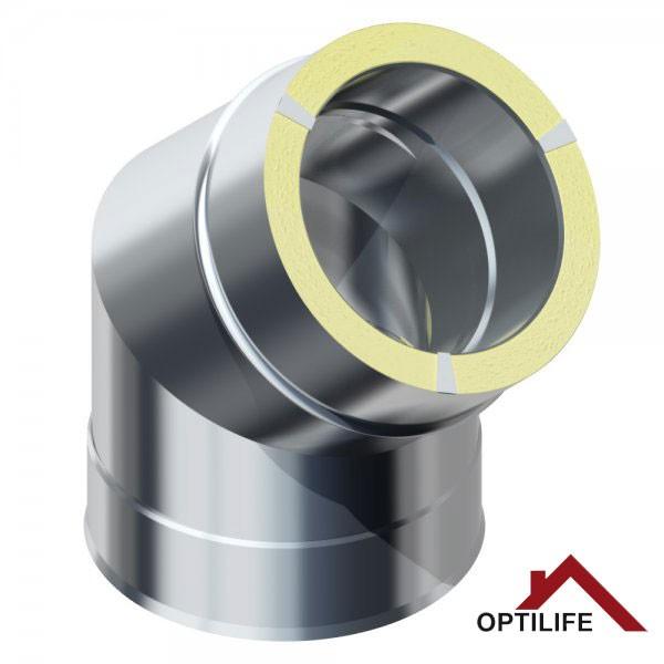 Winkel 45° | Raab BASIC – DW 25 Optilife