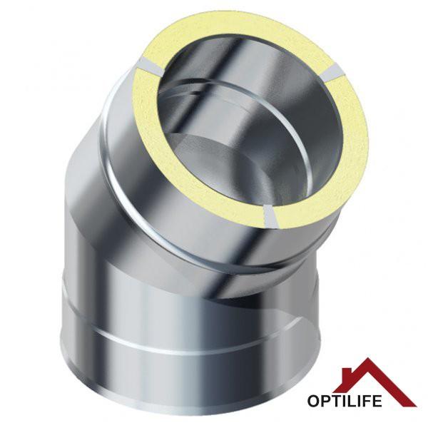 Winkel 30° | Raab BASIC – DW 25 Optilife