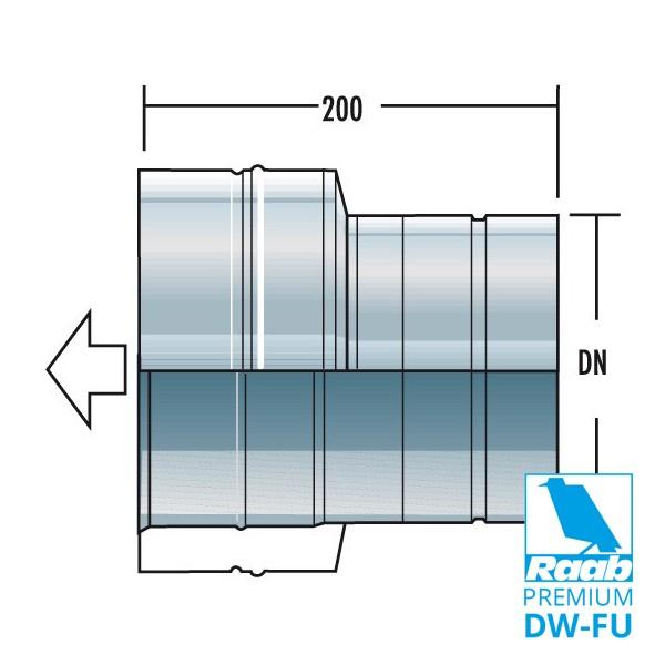 Anschluss von EW auf DW, doppelwandig  | Raab PREMIUM – DW-FU