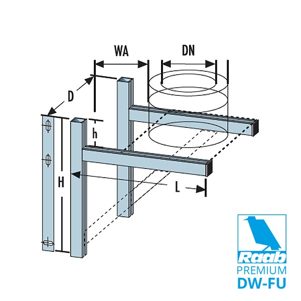 DWK Wandkonsolen | Raab PREMIUM – DW-FU
