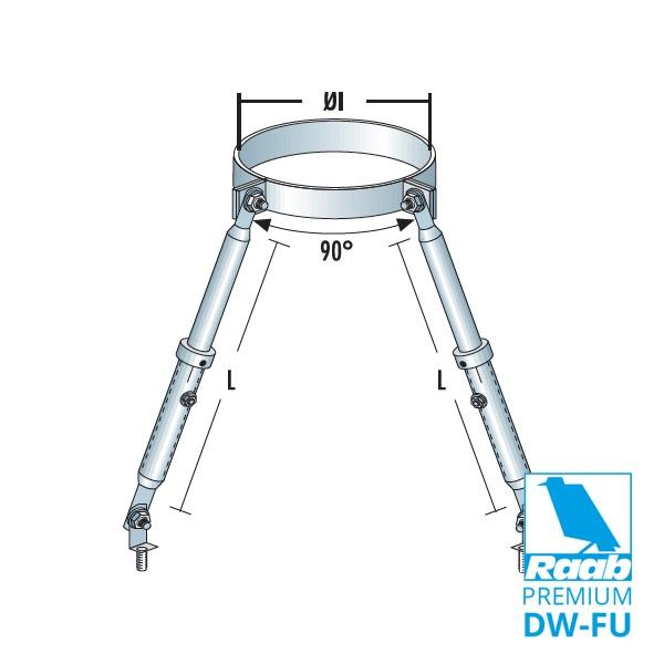 Teleskop-Abspannset statisch | Raab PREMIUM – DW-FU